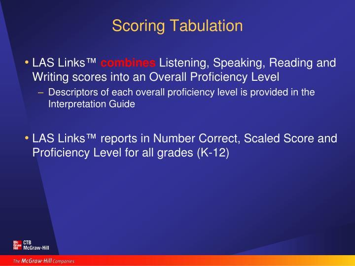 Scoring Tabulation