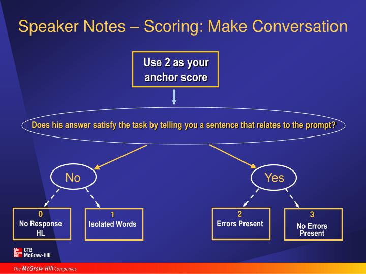Speaker Notes – Scoring: Make Conversation