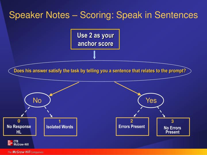 Speaker Notes – Scoring: Speak in Sentences