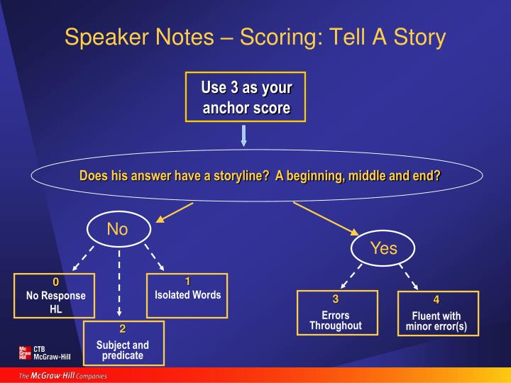 Speaker Notes – Scoring: Tell A Story