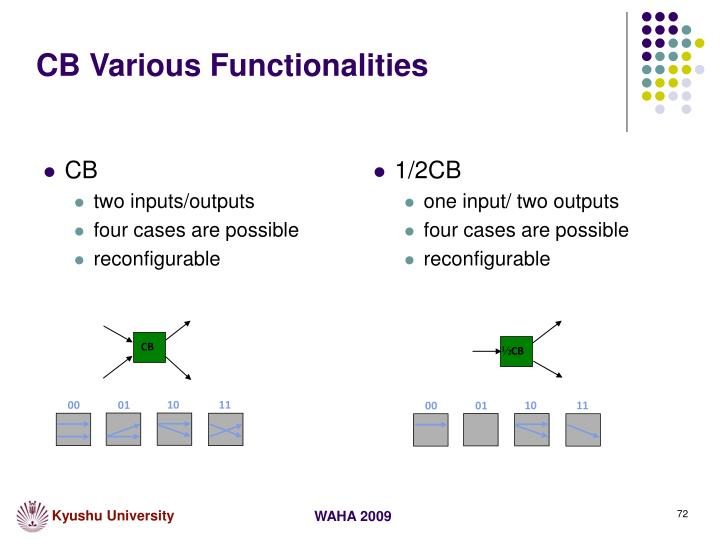 CB Various Functionalities