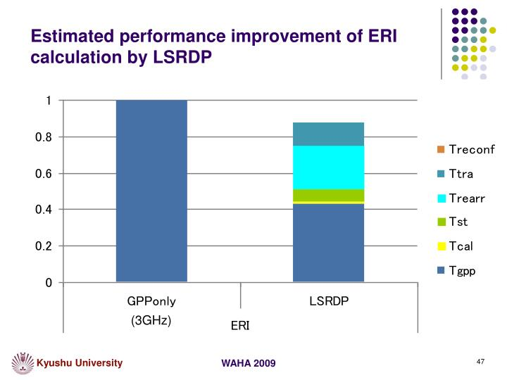 Estimated performance improvement of ERI calculation by LSRDP
