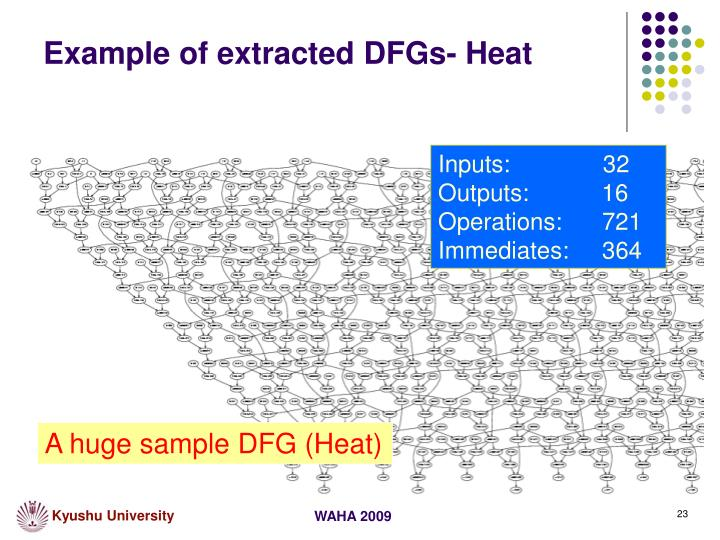 Example of extracted DFGs- Heat