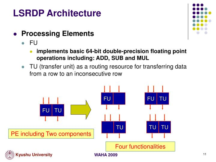 LSRDP Architecture
