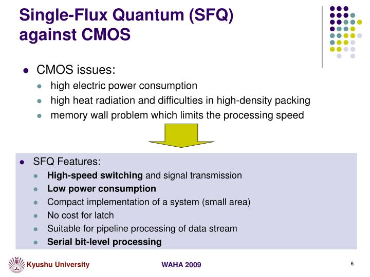 Single-Flux Quantum (SFQ)