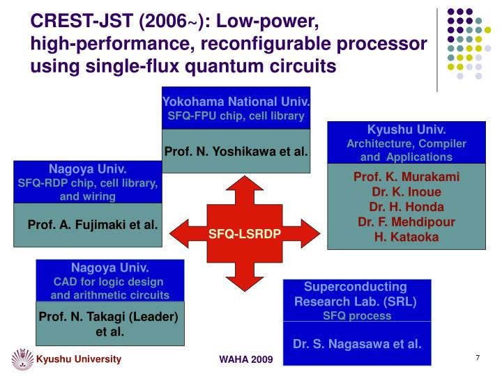 CREST-JST (2006~): Low-power,