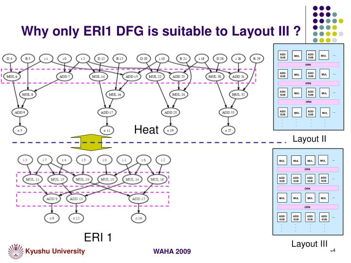 Why only ERI1 DFG is suitable to Layout III ?