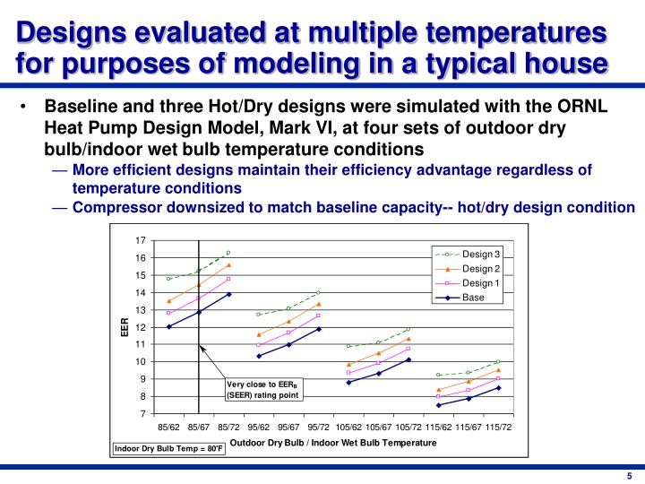 Designs evaluated at multiple temperatures for purposes of modeling in a typical house