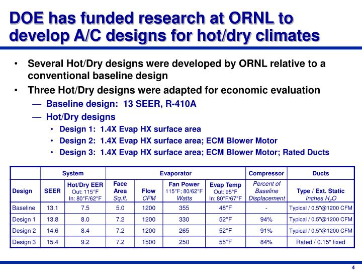 DOE has funded research at ORNL to develop A/C designs for hot/dry climates