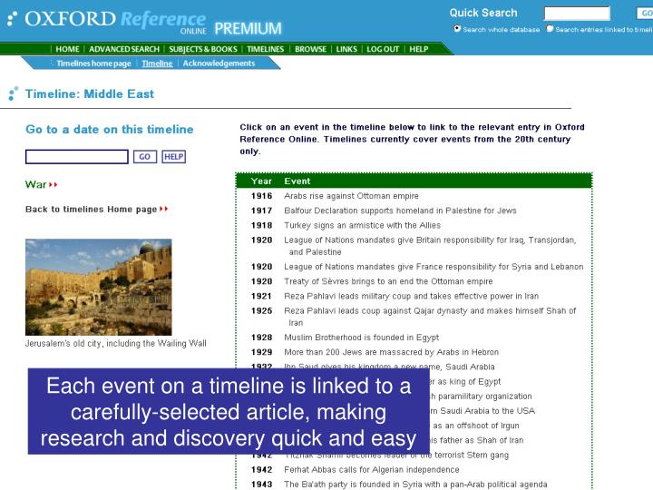 Each event on a timeline is linked to a carefully-selected article, making research and discovery quick and easy