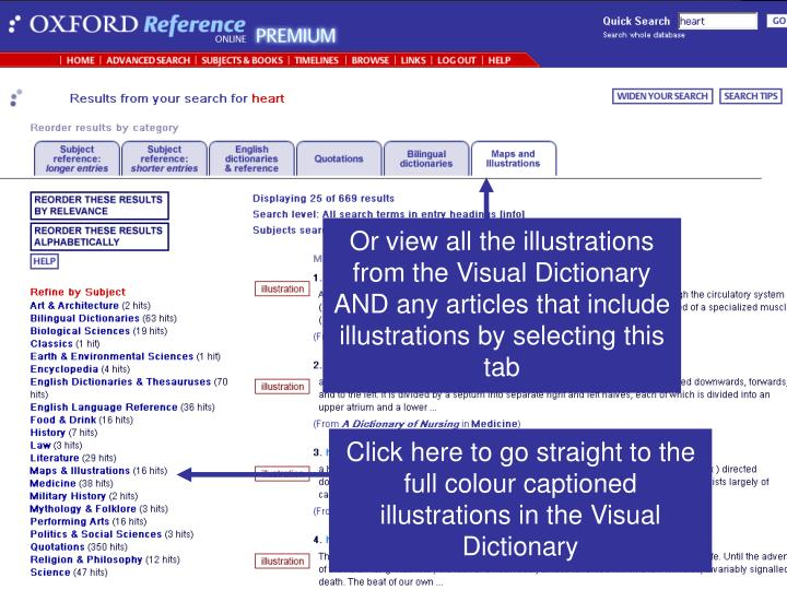 Or view all the illustrations from the Visual Dictionary AND any articles that include illustrations by selecting this tab