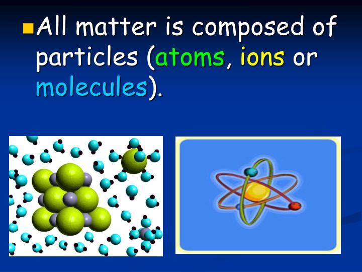 All matter is composed of particles (