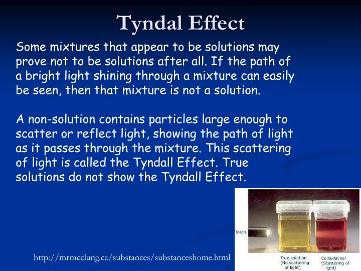 Tyndal Effect
