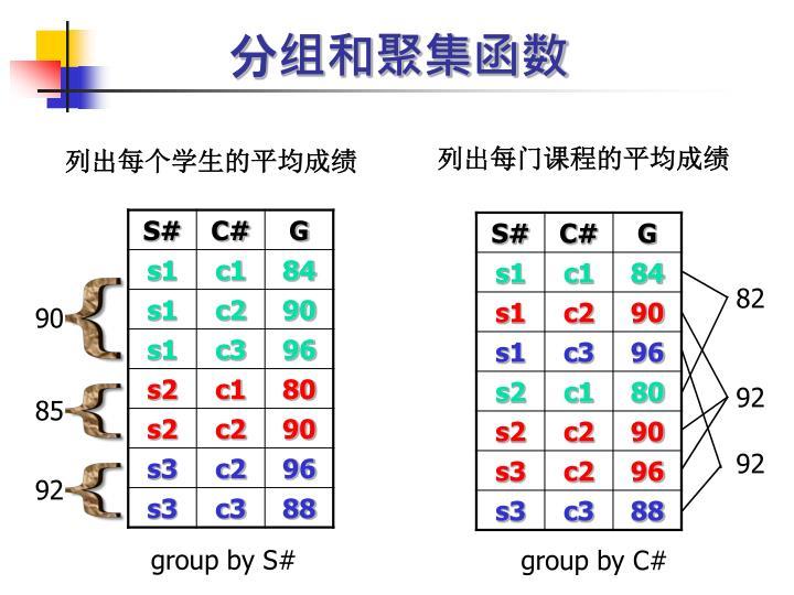 分组和聚集函数