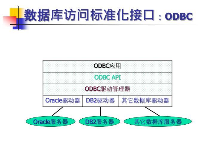 数据库访问标准化接口