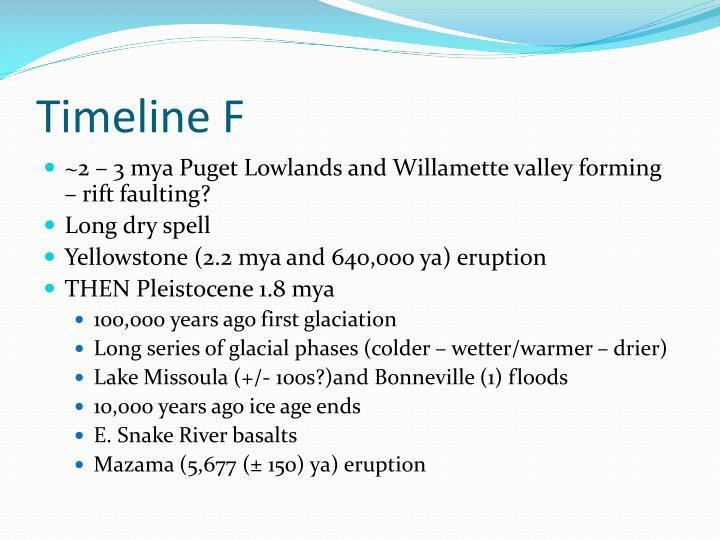Timeline F