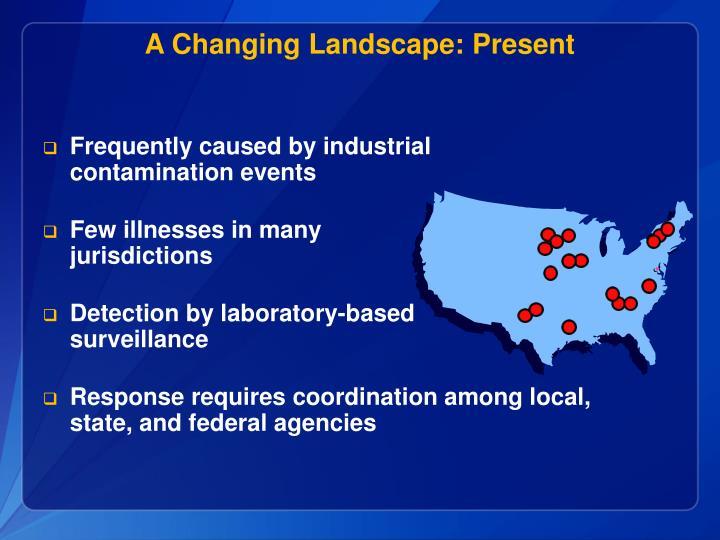 A Changing Landscape: Present