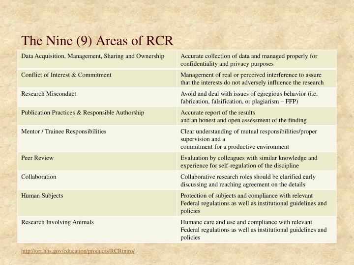 The Nine (9) Areas of RCR