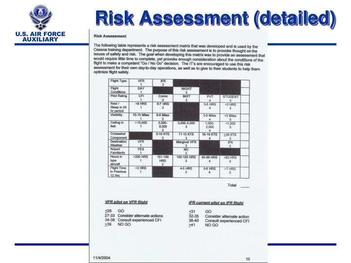 Risk Assessment (detailed)