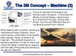 the 5m concept machine 3