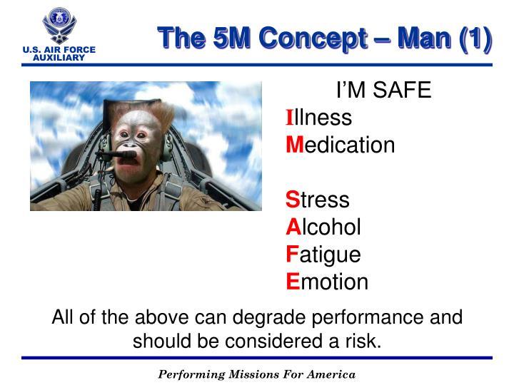The 5M Concept – Man (1)
