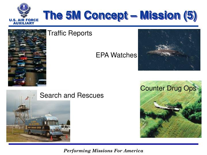 The 5M Concept – Mission (5)