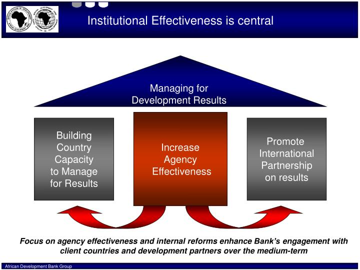 Institutional Effectiveness is central