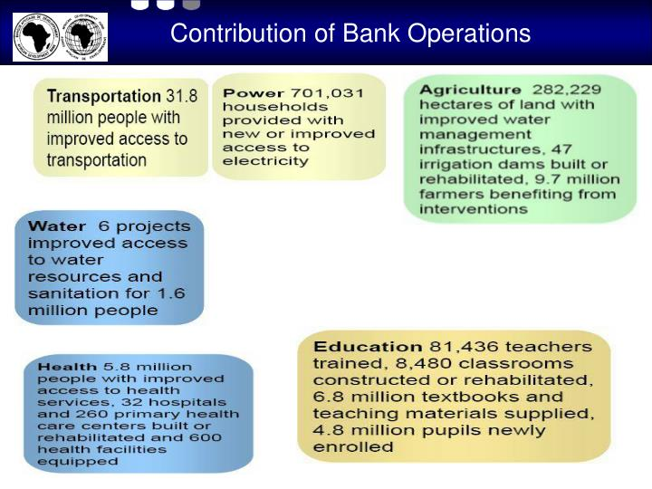 Contribution of Bank Operations