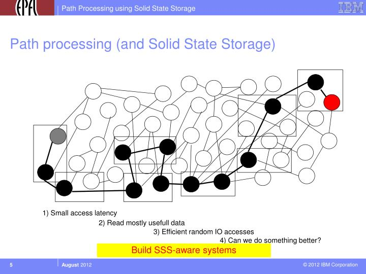 Path processing (and Solid State Storage)