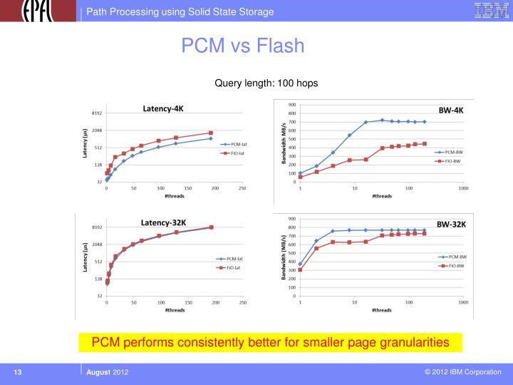 PCM vs Flash