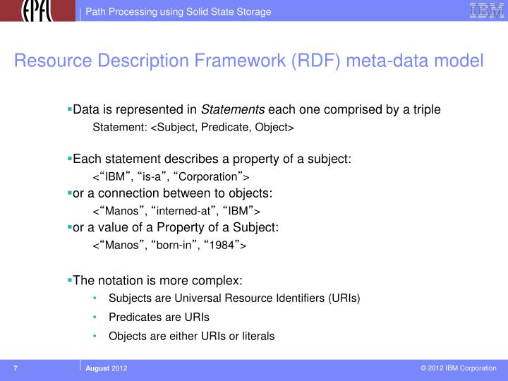 Resource Description Framework (RDF) meta-data model
