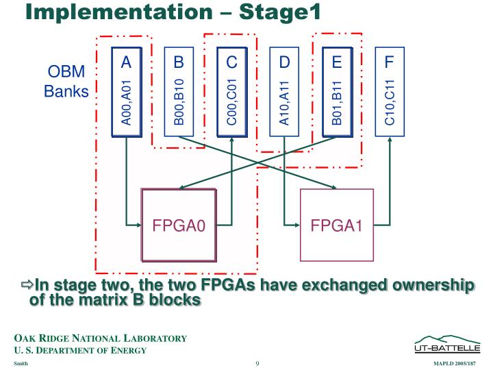 Implementation – Stage1