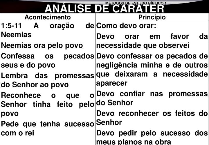ANÁLISE DE CARÁTER