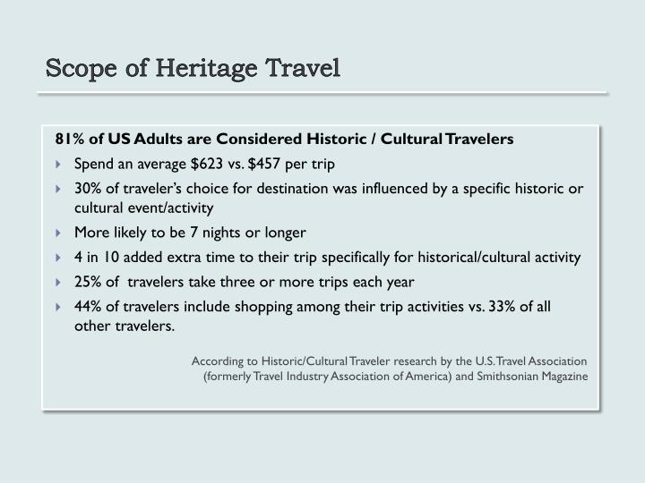 Scope of Heritage Travel