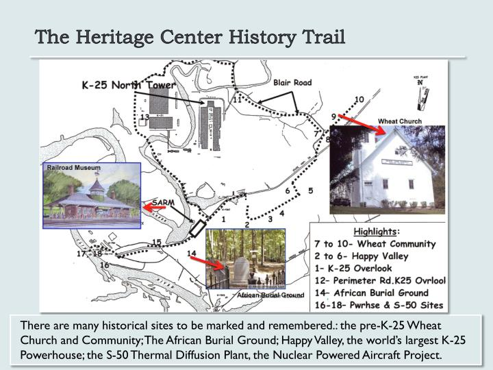 The Heritage Center History Trail