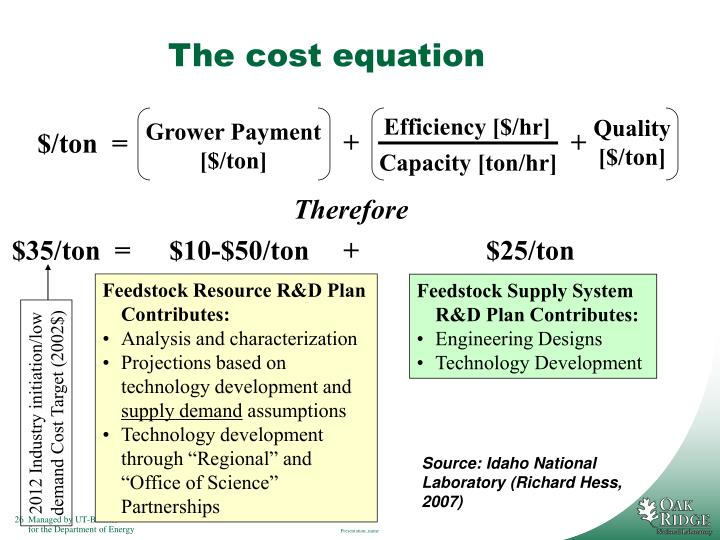 Biomass Feedstock Cost Target and Metrics