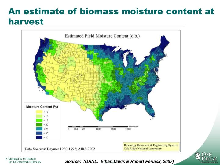 Estimated Field Moisture Content