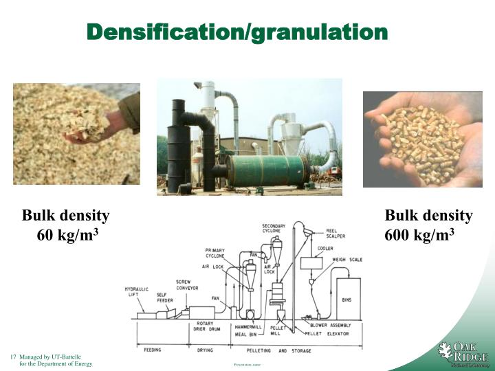 Densification/granulation