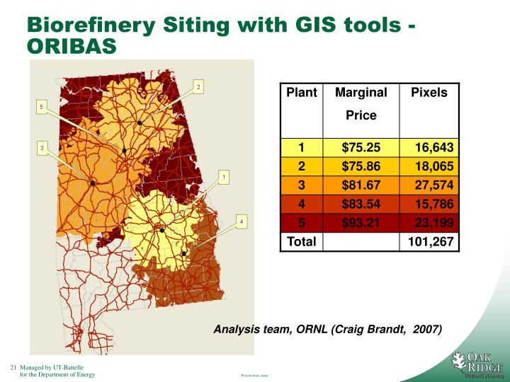 Biorefinery Siting with GIS tools - ORIBAS