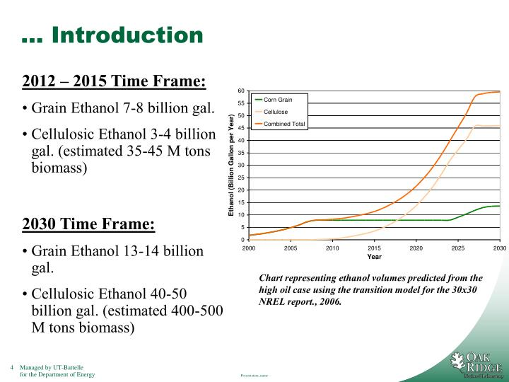 What is the Time-Frame for  Required Feedstock Tonnages?