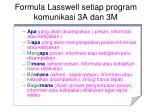 formula lasswell setiap program komunikasi 3a dan 3m