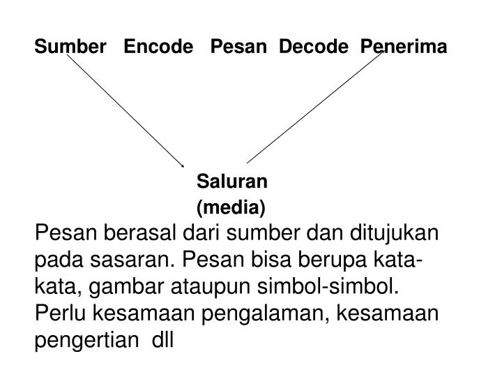 Sumber