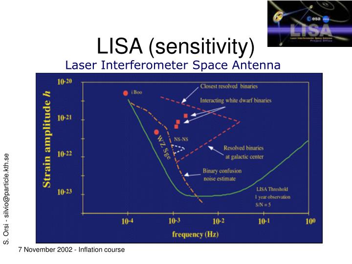 LISA (sensitivity)