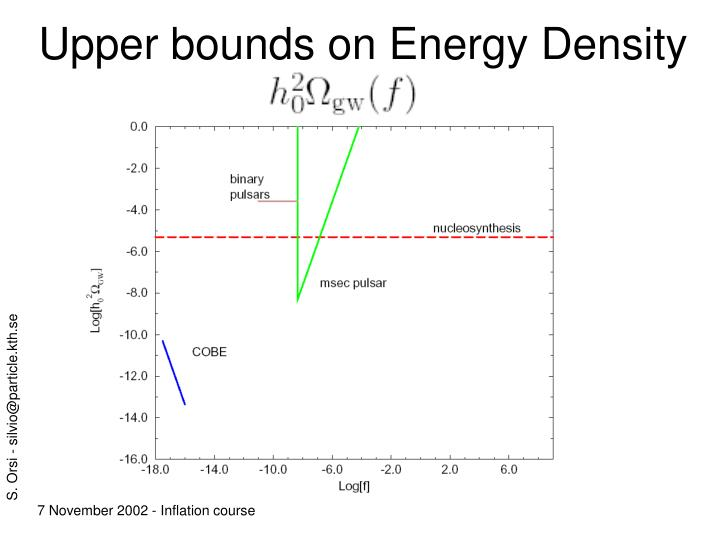 Upper bounds on Energy Density