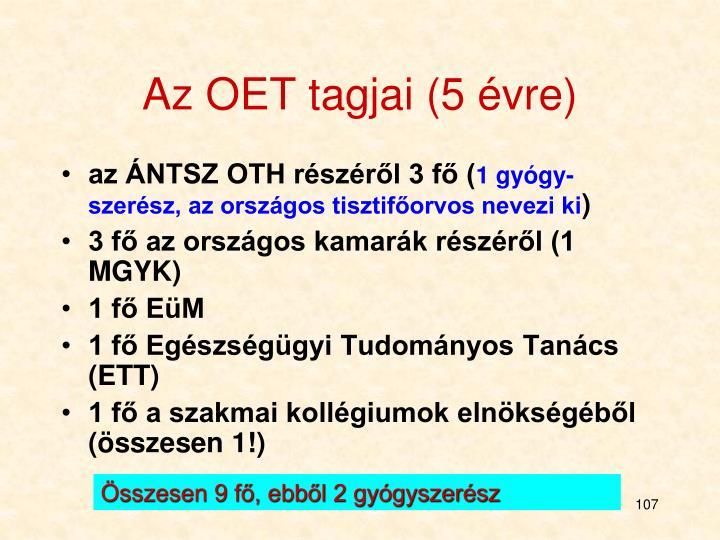 Az OET tagjai (5 évre)