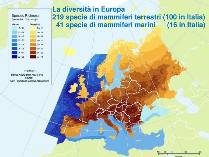 La diversità in Europa