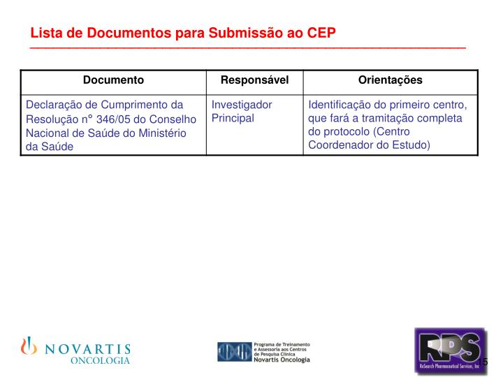 Lista de Documentos para Submissão ao CEP