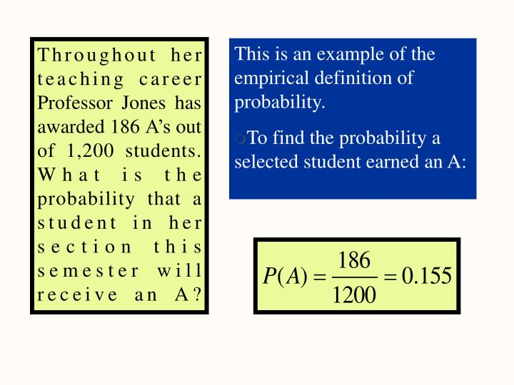This is an example of the empirical definition of probability.