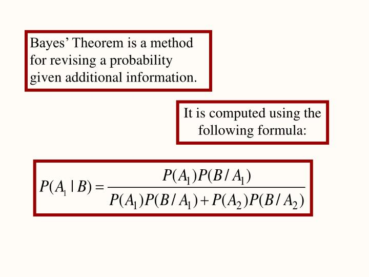 Bayes' Theorem is a method for revising a probability given additional information.