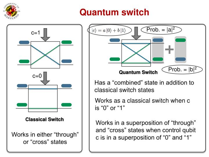 Quantum switch